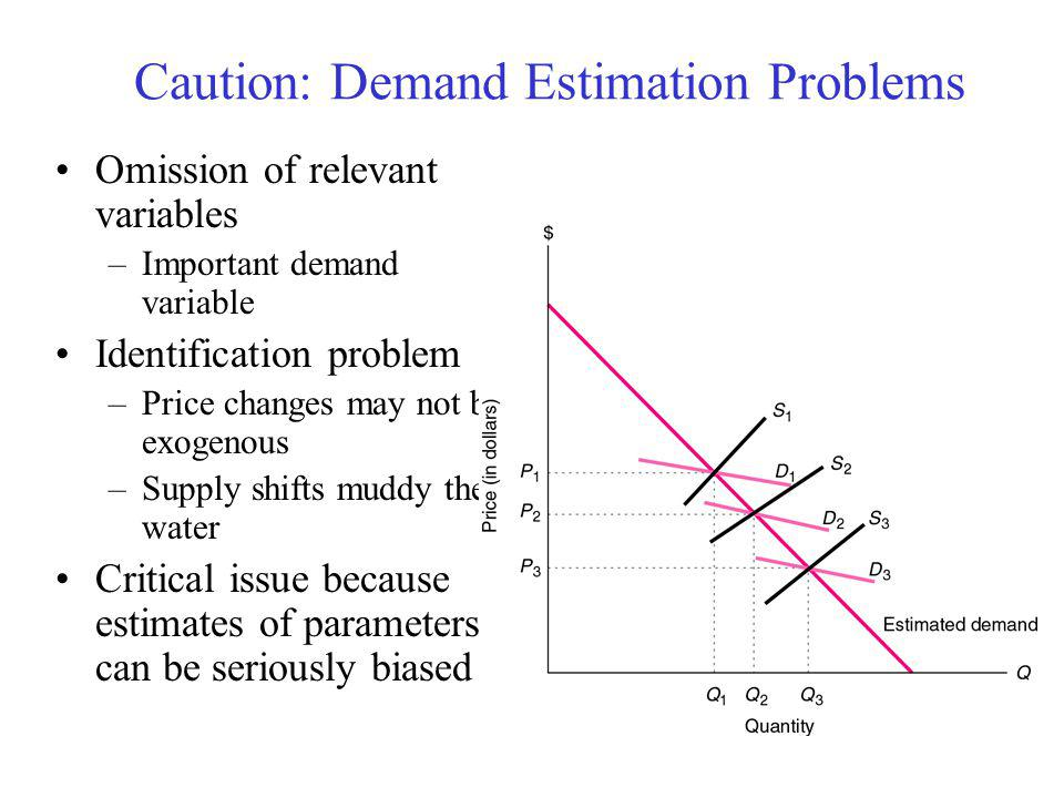 Estimating Demand Multiple Regression Technique Use statistical program (e.g.