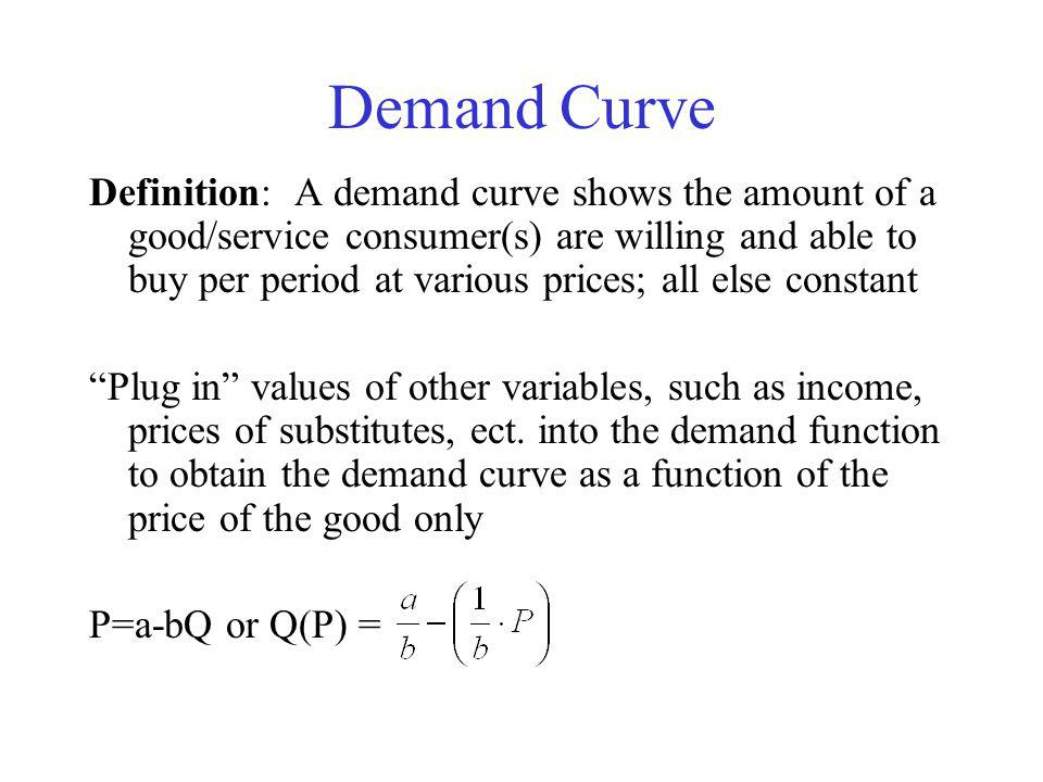 Demand Function for Indiana Lottery Games The relationship between the quantity demanded of a good or service and all influencing factors : Q d = f(X