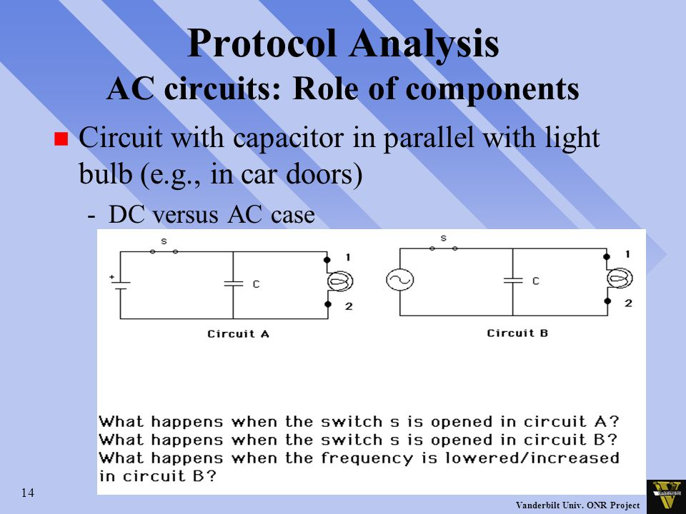 14 Vanderbilt Univ. ONR Project Protocol Analysis AC circuits: Role of components n Circuit with capacitor in parallel with light bulb (e.g., in car d