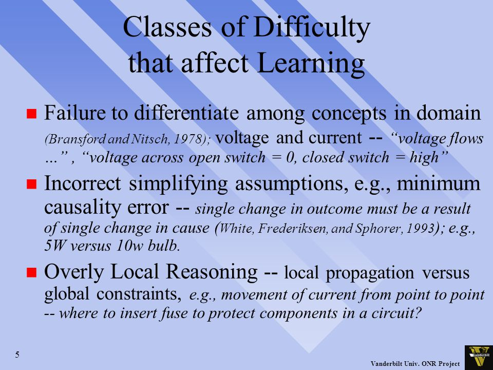 5 Vanderbilt Univ. ONR Project Classes of Difficulty that affect Learning n Failure to differentiate among concepts in domain (Bransford and Nitsch, 1