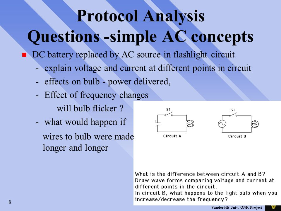 8 Vanderbilt Univ. ONR Project Protocol Analysis Questions -simple AC concepts n DC battery replaced by AC source in flashlight circuit -explain volta