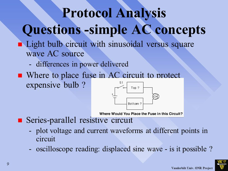 9 Vanderbilt Univ. ONR Project Protocol Analysis Questions -simple AC concepts n Light bulb circuit with sinusoidal versus square wave AC source -diff