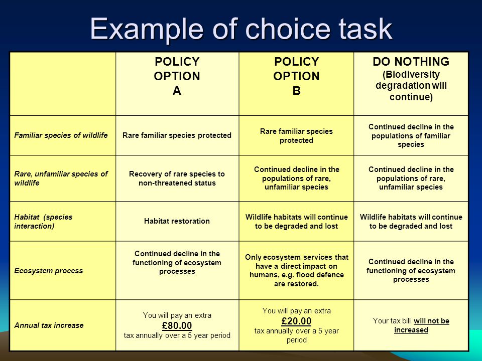 10 Example of choice task POLICY OPTION A POLICY OPTION B DO NOTHING (Biodiversity degradation will continue) Familiar species of wildlifeRare familiar species protected Continued decline in the populations of familiar species Rare, unfamiliar species of wildlife Recovery of rare species to non-threatened status Continued decline in the populations of rare, unfamiliar species Habitat (species interaction) Habitat restoration Wildlife habitats will continue to be degraded and lost Ecosystem process Continued decline in the functioning of ecosystem processes Only ecosystem services that have a direct impact on humans, e.g.