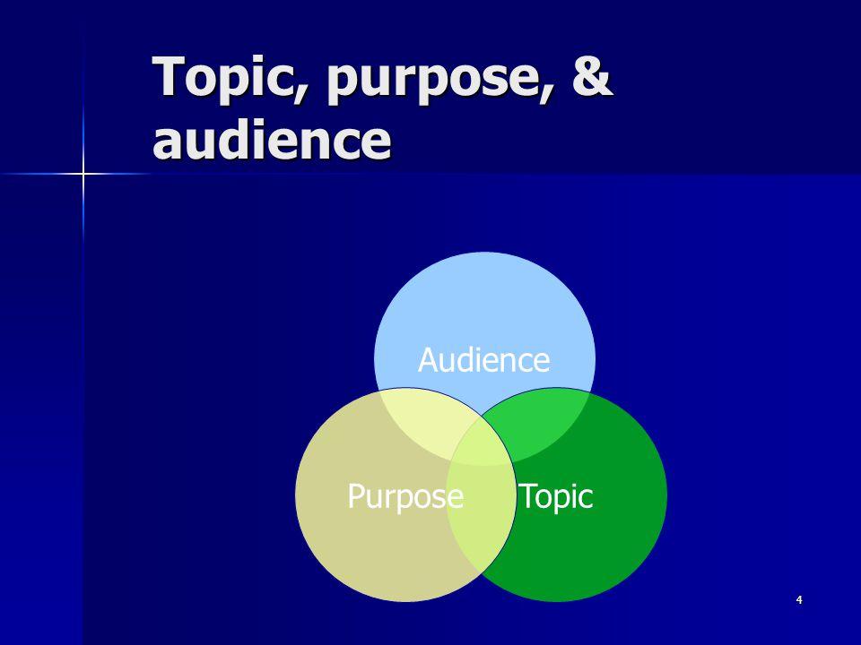 4 Topic, purpose, & audience Audience TopicPurpose
