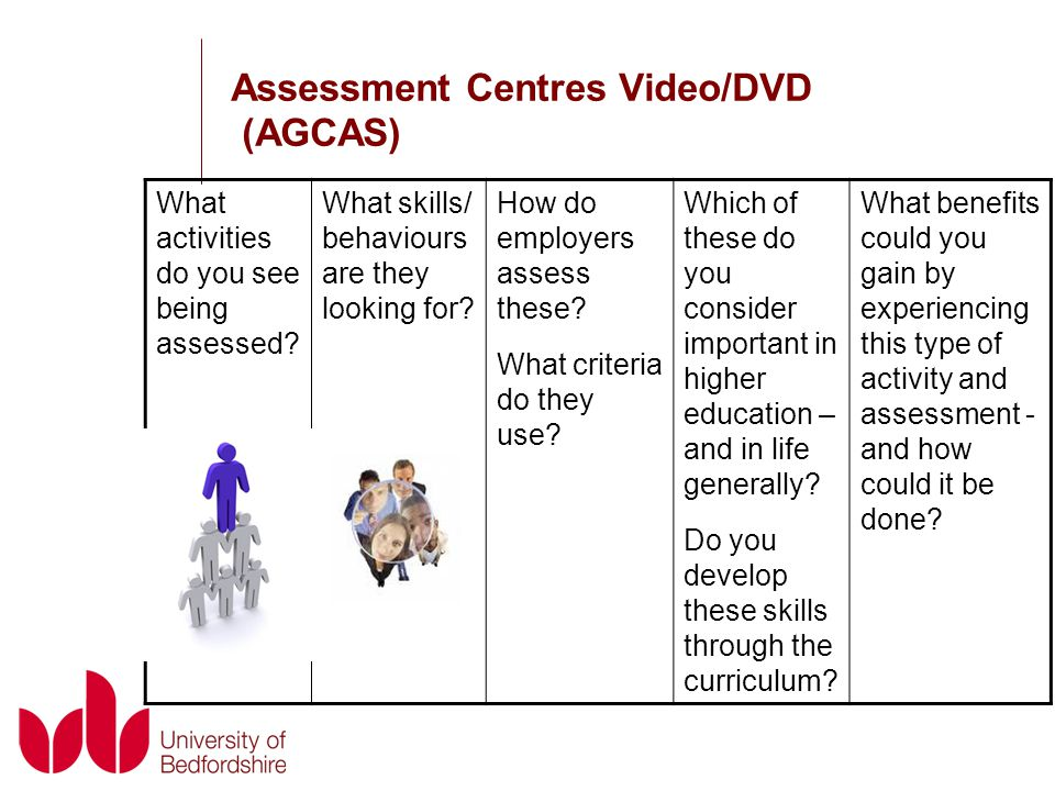 Assessment Centres Video/DVD (AGCAS) What activities do you see being assessed.