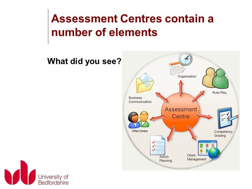 Assessment Centres contain a number of elements What did you see