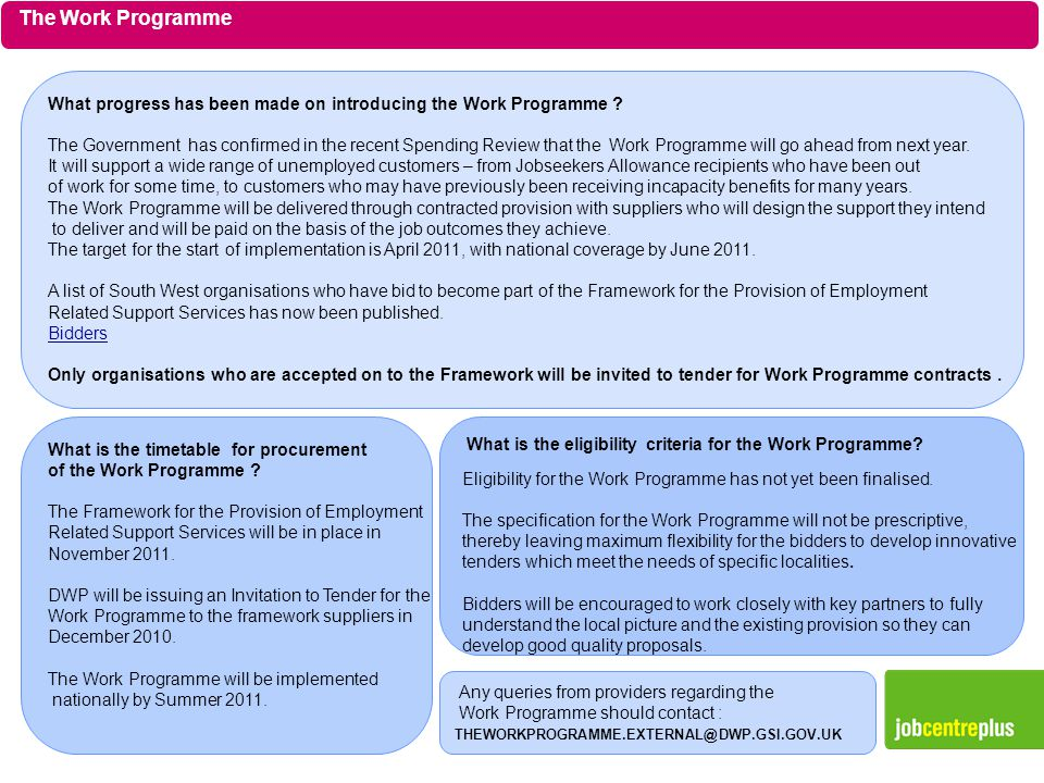 What progress has been made on introducing the Work Programme .