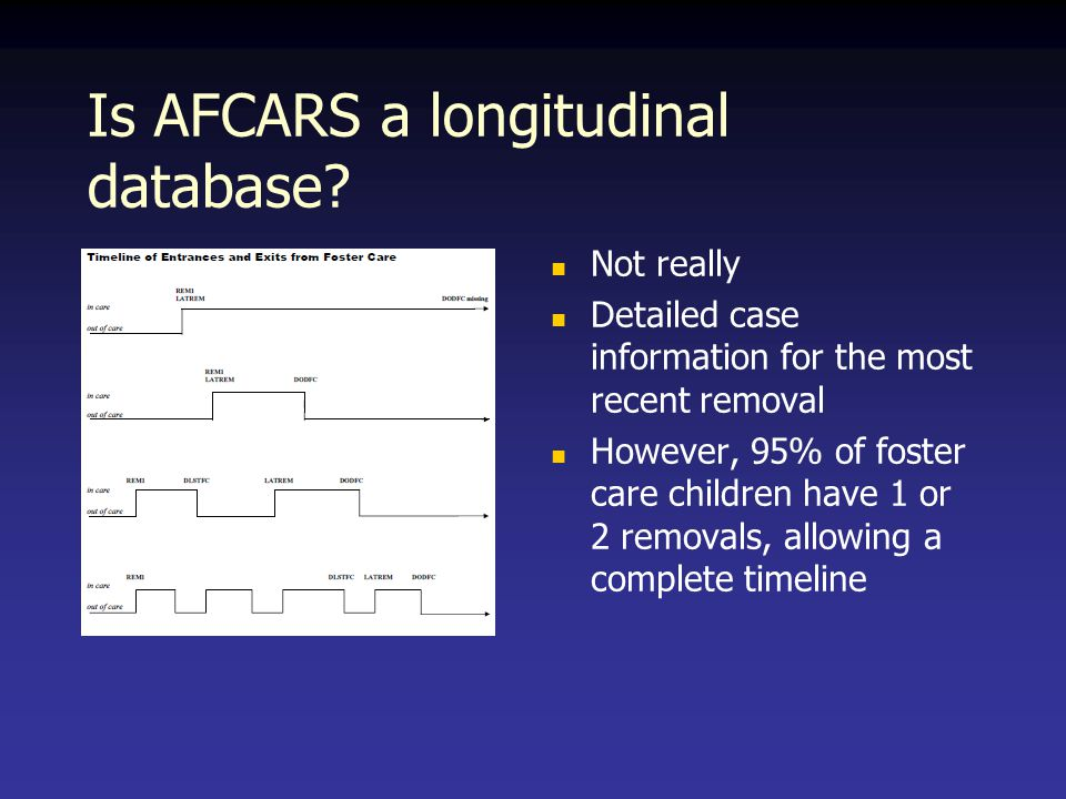 Is AFCARS a longitudinal database.