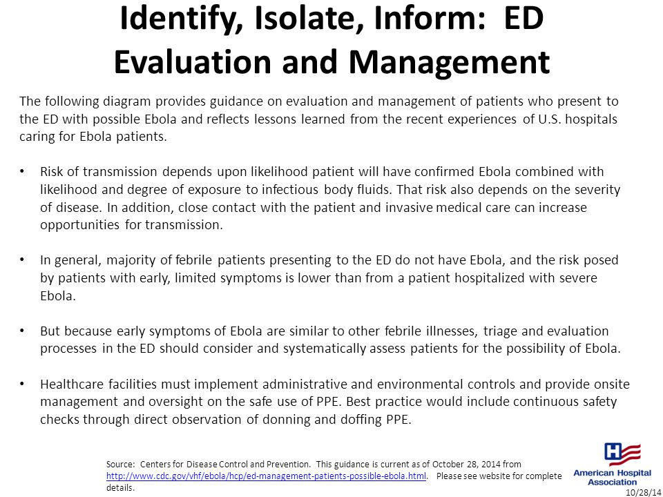 10/28/14 Identify, Isolate, Inform: ED Evaluation and Management Triage Recommendations: Relevant exposure history should be taken including whether patient has resided in or traveled to a country with widespread Ebola transmission or had contact with an individual with confirmed Ebola within the previous 21 days.