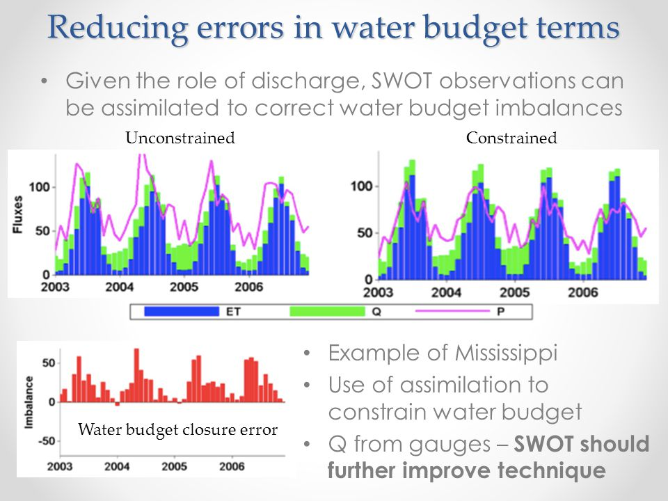 Reducing errors in water budget terms Given the role of discharge, SWOT observations can be assimilated to correct water budget imbalances Unconstrain
