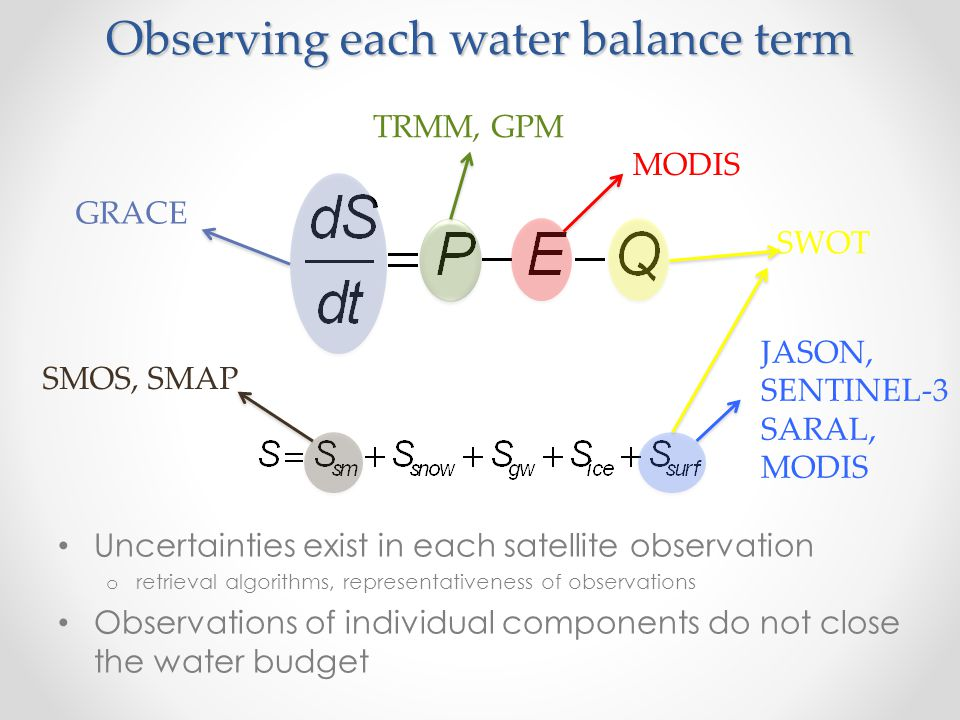 Observing each water balance term Uncertainties exist in each satellite observation o retrieval algorithms, representativeness of observations Observa