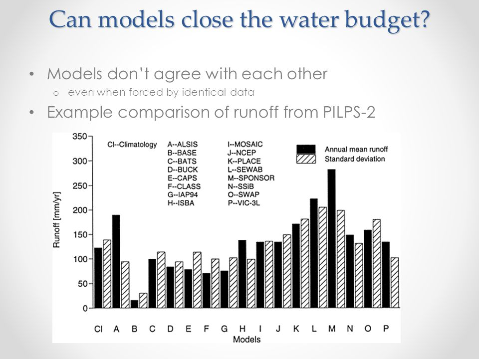 Can models close the water budget? Models don't agree with each other o even when forced by identical data Example comparison of runoff from PILPS-2
