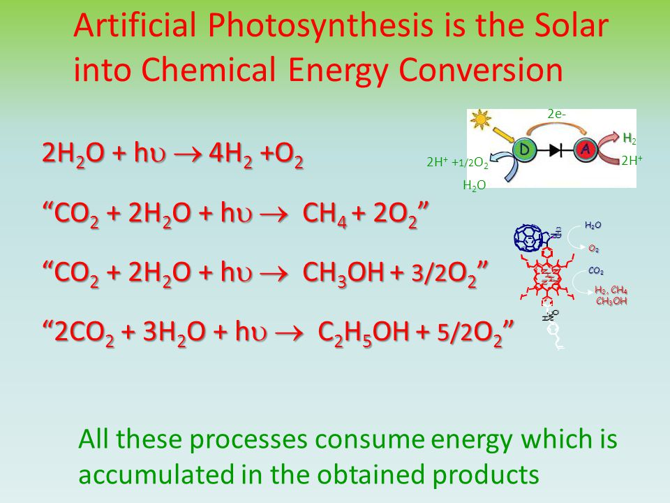 """Artificial Photosynthesis is the Solar into Chemical Energy Conversion 2H 2 O + h   4H 2 +O 2 """"CO 2 + 2H 2 O + h   CH 4 + 2O 2 """" """"CO 2 + 2H 2 O +"""