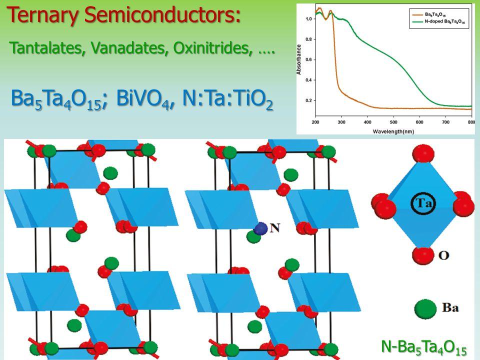 Ternary Semiconductors: N-Ba 5 Ta 4 O 15 Tantalates, Vanadates, Oxinitrides, …. Ba 5 Ta 4 O 15 ; BiVO 4, N:Ta:TiO 2