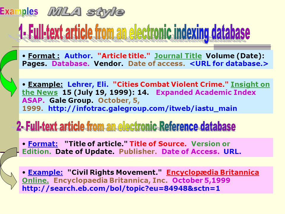 Format : Author. Article title. Journal Title Volume (Date): Pages.