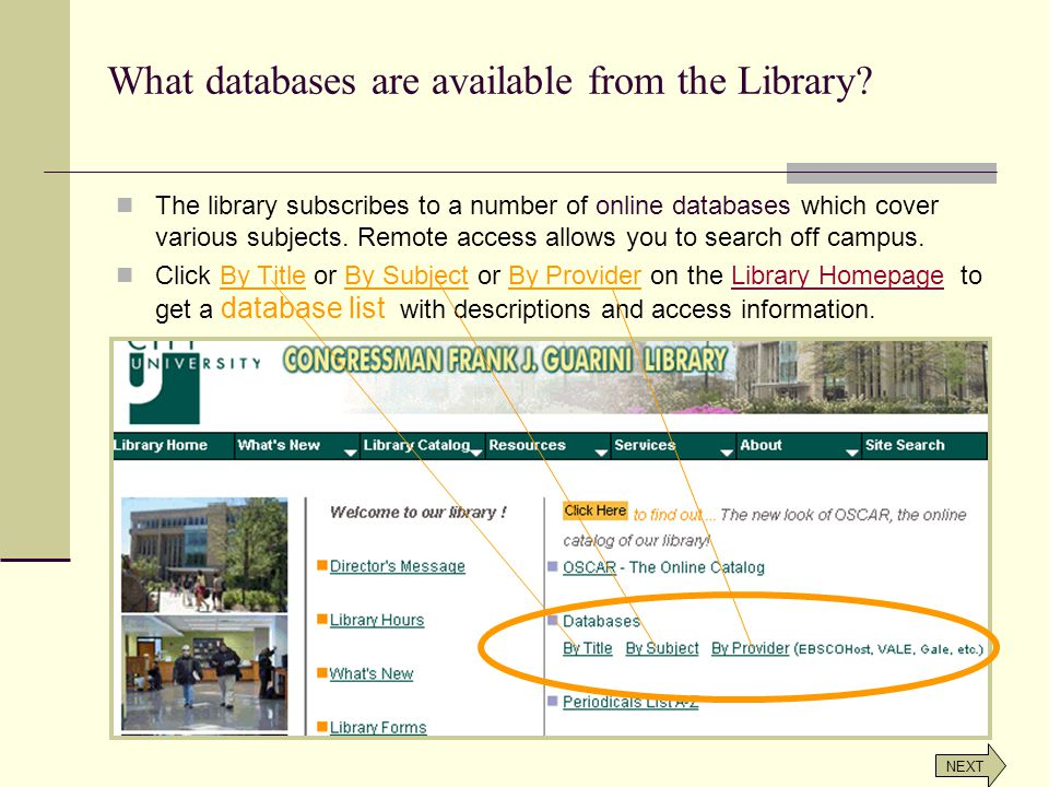 What databases are available from the Library.