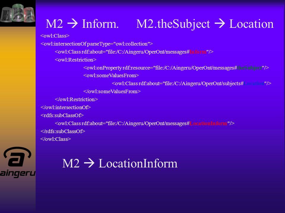 M2  Inform. M2.theSubject  Location M2  LocationInform
