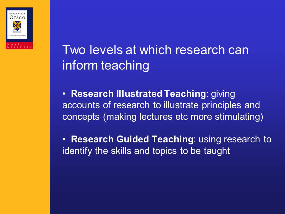 Research Illustrated Teaching Post-graduate research methods course (PHCY 506) Aims: to teach students how to do research, how to critically evaluate research Using examples to illustrate –what to do –what not to do –how funding and other issues constrain research In the dime stores and bus stations, People talk of situations, Read books, repeat quotations, Draw conclusions on the wall.