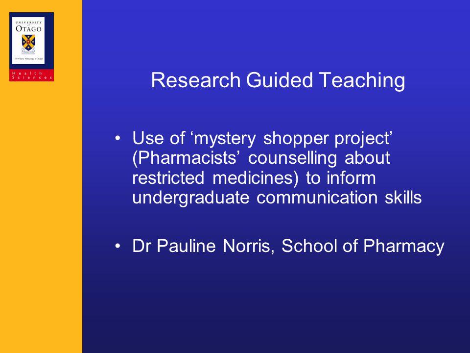 Colloidal Drug Delivery New Concepts in medicine formulation