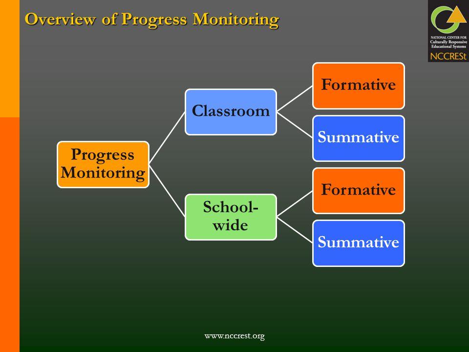 Progress Monitorin g ClassroomFormative Summativ e School- wide Formative Summativ e Overview of Progress Monitoring www.nccrest.org