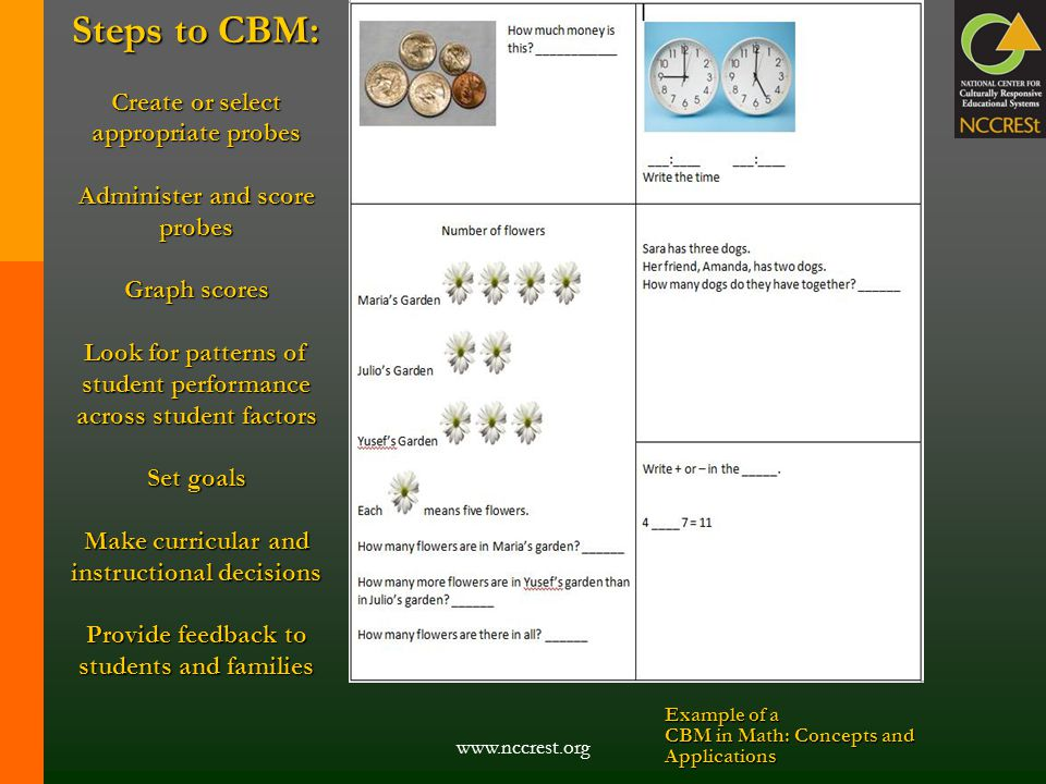 www.nccrest.org Example of a CBM in Math: Concepts and Applications Steps to CBM: Create or select appropriate probes Administer and score probes Grap