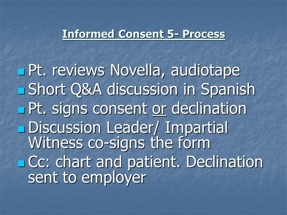 Informed Consent 5- Process Pt. reviews Novella, audiotape Pt.