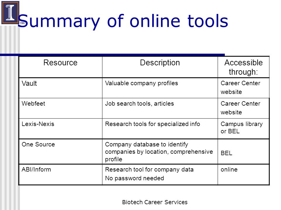Summary of online tools ResourceDescriptionAccessible through: Vault Valuable company profilesCareer Center website WebfeetJob search tools, articlesCareer Center website Lexis-NexisResearch tools for specialized infoCampus library or BEL One SourceCompany database to identify companies by location, comprehensive profile BEL ABI/InformResearch tool for company data No password needed online Biotech Career Services