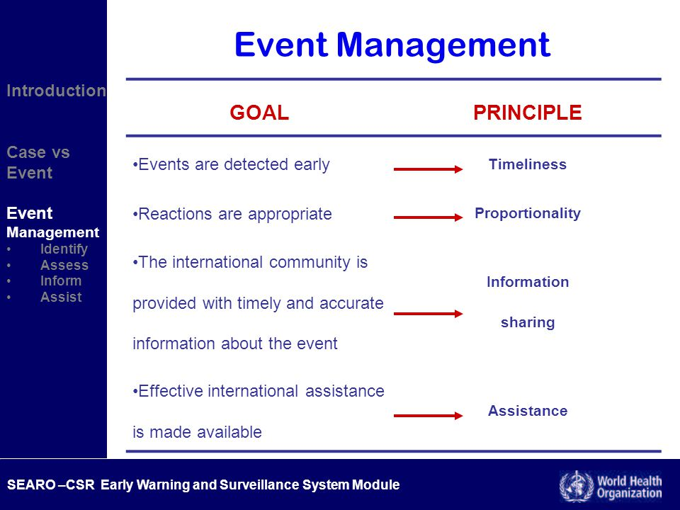 SEARO –CSR Early Warning and Surveillance System Module Introduction Case vs Event Management Identify Assess Inform Assist Event Management GOALPRINCIPLE Events are detected early Timeliness Reactions are appropriate Proportionality The international community is provided with timely and accurate information about the event Information sharing Effective international assistance is made available Assistance