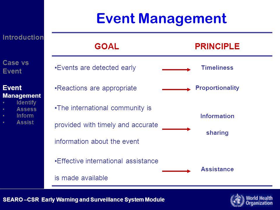 SEARO –CSR Early Warning and Surveillance System Module Introduction Case vs Event Management Identify Assess Inform Assist Event Management GOALPRINC