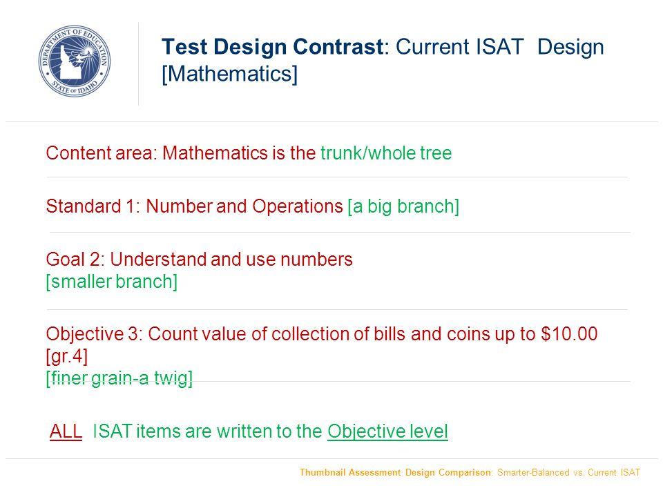 SBAC-Evidence Centered Design: Wheel=Claim, Spoke=Target, Hub=CCSS [Math] Thumbnail Assessment Design Comparison: Smarter-Balanced vs.