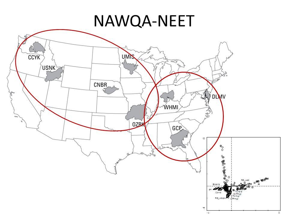 NAWQA-NEET