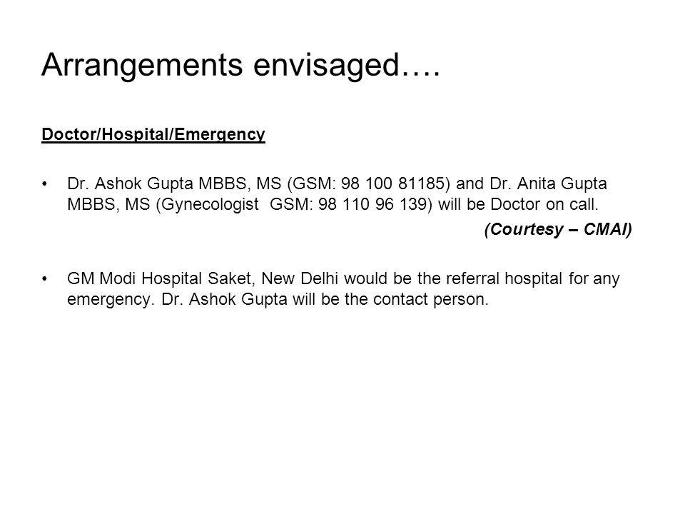 Arrangements envisaged…. Doctor/Hospital/Emergency Dr. Ashok Gupta MBBS, MS (GSM: 98 100 81185) and Dr. Anita Gupta MBBS, MS (Gynecologist GSM: 98 110