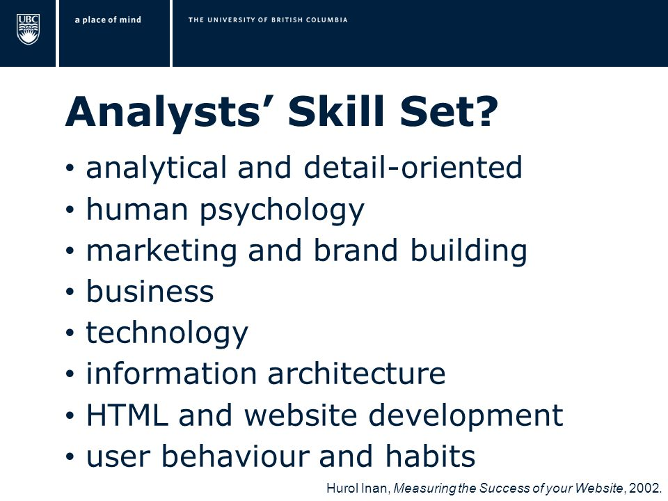 Analysts' Skill Set? analytical and detail-oriented human psychology marketing and brand building business technology information architecture HTML an