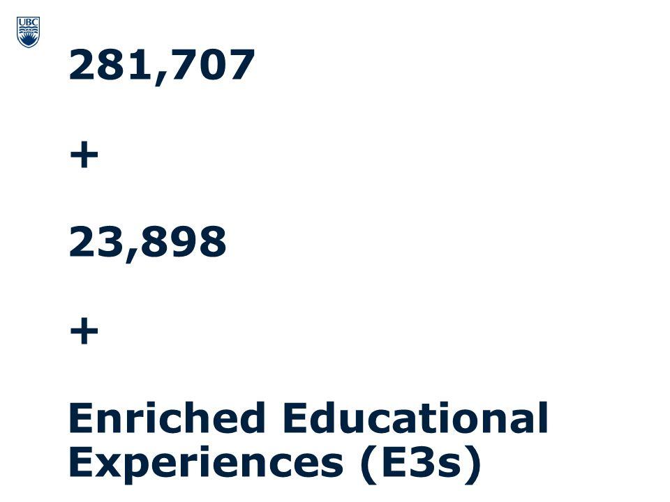 281,707 + 23,898 + Enriched Educational Experiences (E3s)