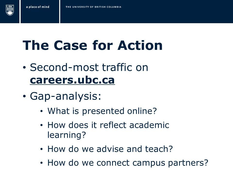 The Case for Action Second-most traffic on careers.ubc.ca Gap-analysis: What is presented online? How does it reflect academic learning? How do we adv