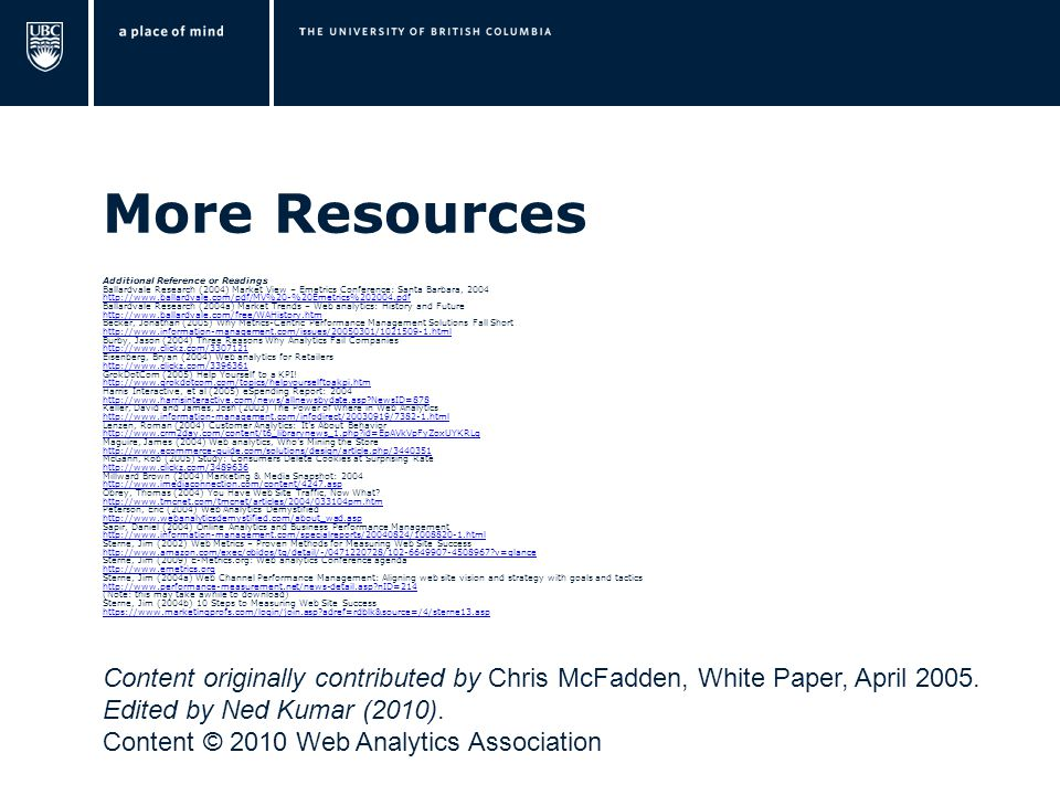 More Resources Additional Reference or Readings Ballardvale Research (2004) Market View – Emetrics Conference: Santa Barbara, 2004 http://www.ballardv