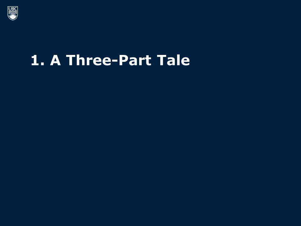 1. A Three-Part Tale