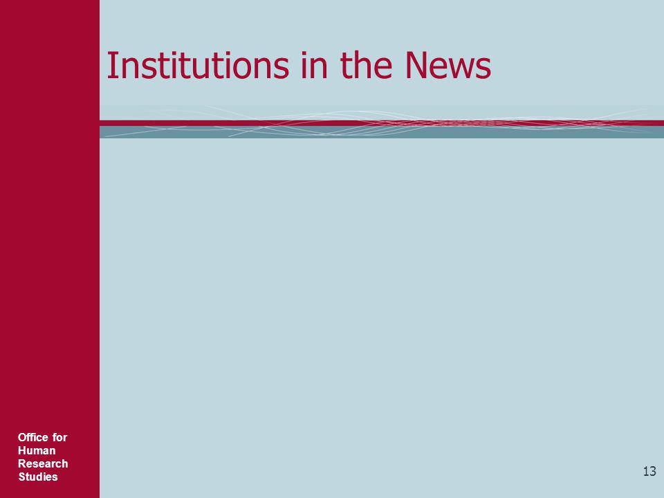 Office for Human Research Studies 13 Institutions in the News