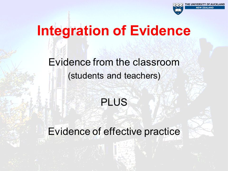 Integration of Evidence Evidence from the classroom (students and teachers) PLUS Evidence of effective practice