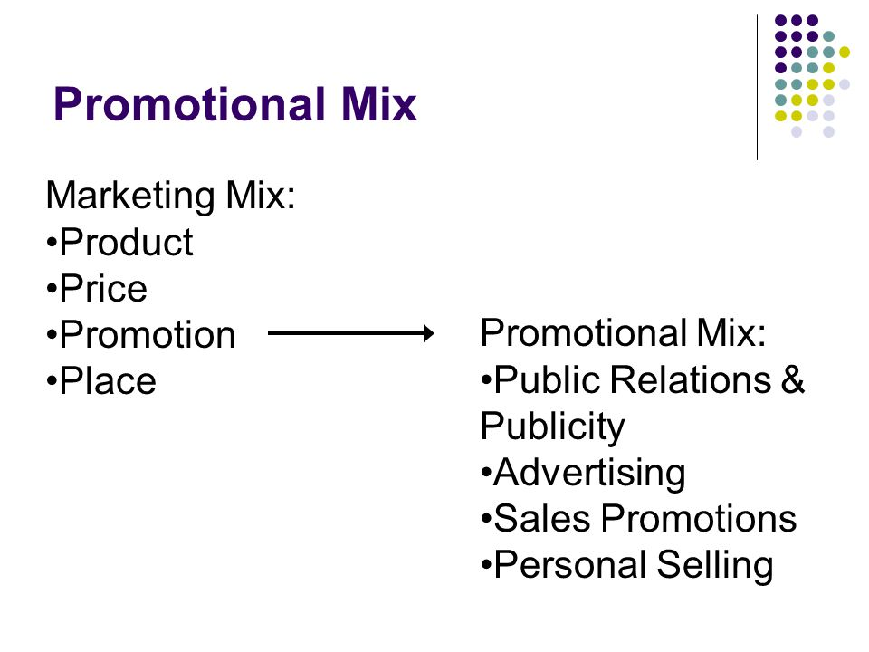 Promotional Mix Marketing Mix: Product Price Promotion Place Promotional Mix: Public Relations & Publicity Advertising Sales Promotions Personal Selli