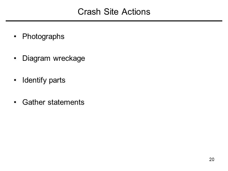 20 Crash Site Actions Photographs Diagram wreckage Identify parts Gather statements