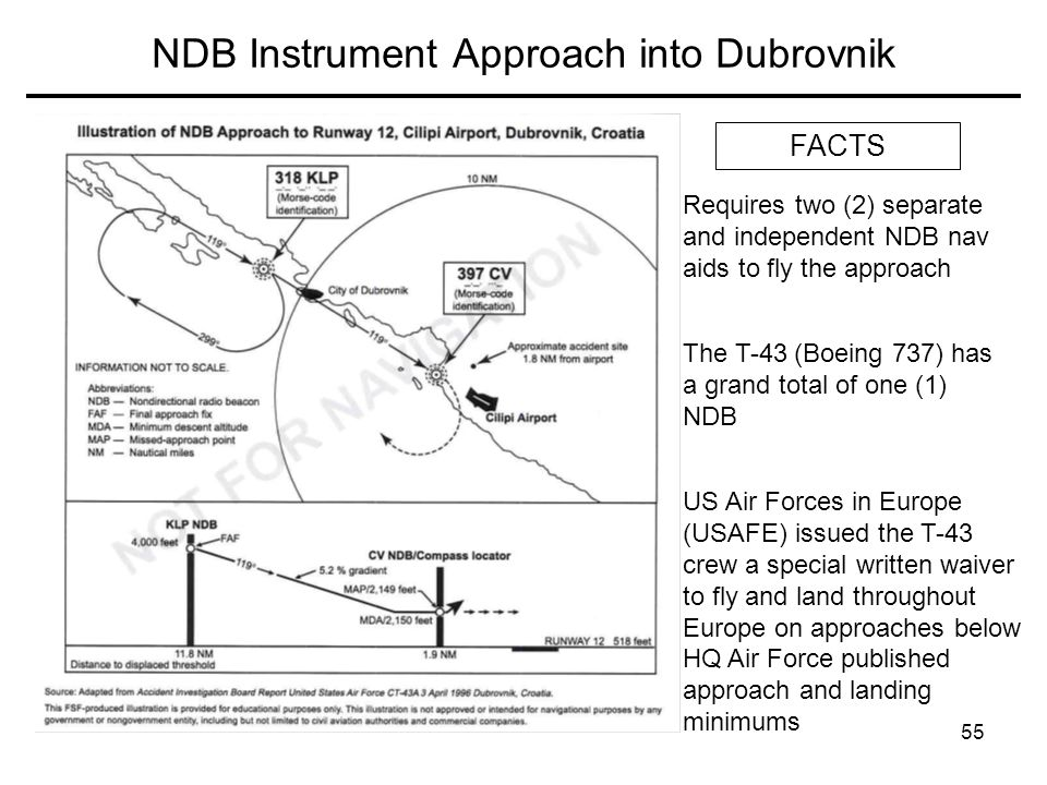 55 NDB Instrument Approach into Dubrovnik Requires two (2) separate and independent NDB nav aids to fly the approach The T-43 (Boeing 737) has a grand total of one (1) NDB FACTS US Air Forces in Europe (USAFE) issued the T-43 crew a special written waiver to fly and land throughout Europe on approaches below HQ Air Force published approach and landing minimums