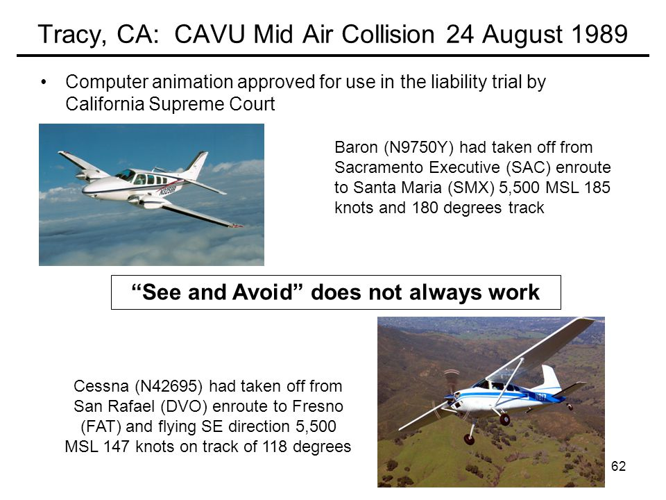 62 Tracy, CA: CAVU Mid Air Collision 24 August 1989 Computer animation approved for use in the liability trial by California Supreme Court Baron (N9750Y) had taken off from Sacramento Executive (SAC) enroute to Santa Maria (SMX) 5,500 MSL 185 knots and 180 degrees track Cessna (N42695) had taken off from San Rafael (DVO) enroute to Fresno (FAT) and flying SE direction 5,500 MSL 147 knots on track of 118 degrees See and Avoid does not always work