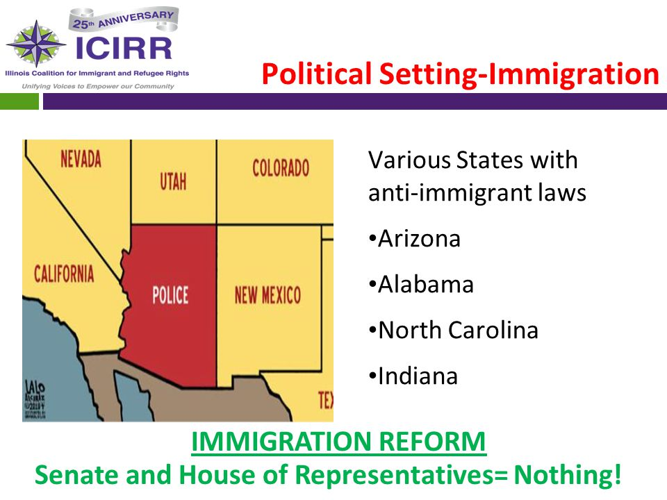 Political Setting-Immigration Various States with anti-immigrant laws Arizona Alabama North Carolina Indiana IMMIGRATION REFORM Senate and House of Representatives= Nothing!