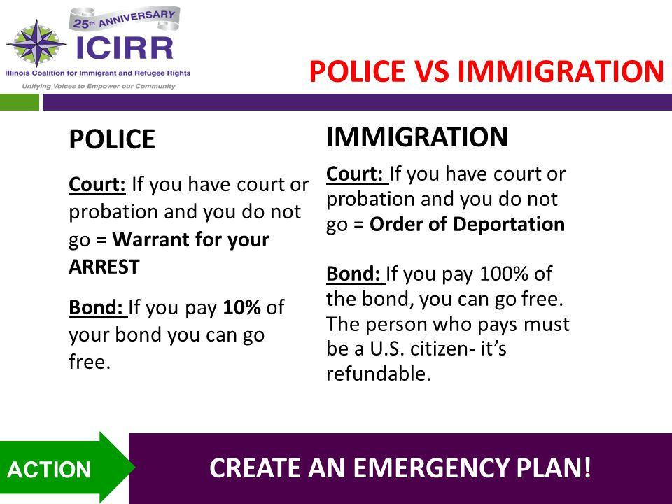 POLICE VS IMMIGRATION POLICE Court: If you have court or probation and you do not go = Warrant for your ARREST Bond: If you pay 10% of your bond you can go free.