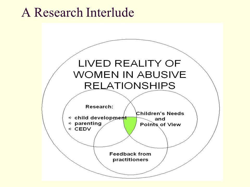A Research Interlude
