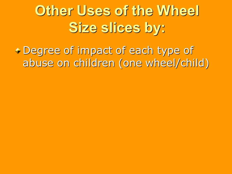Other Uses of the Wheel Size slices by: Degree of impact of each type of abuse on children (one wheel/child)