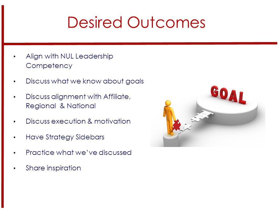 Desired Outcomes Align with NUL Leadership Competency Discuss what we know about goals Discuss alignment with Affiliate, Regional & National Discuss execution & motivation Have Strategy Sidebars Practice what we've discussed Share inspiration