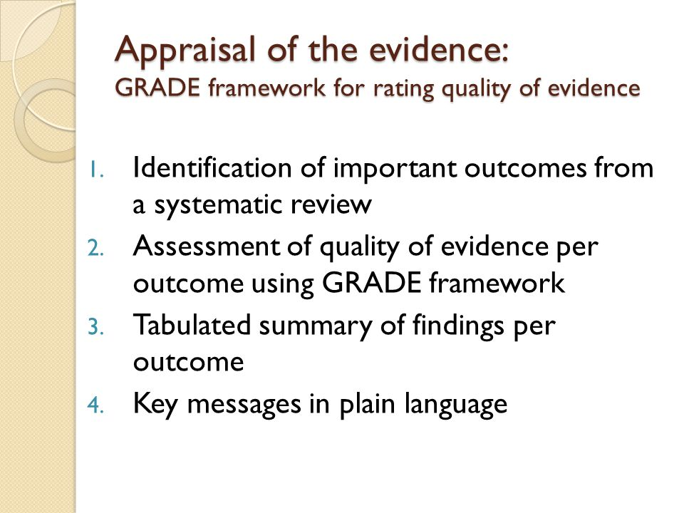 Appraisal of the evidence: GRADE framework for rating quality of evidence 1.