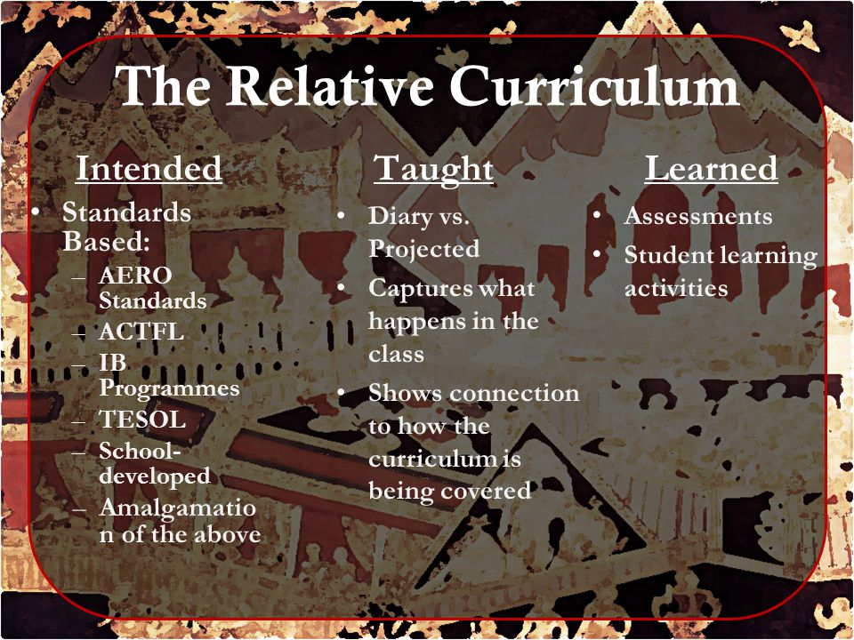 The Relative Curriculum Taught Diary vs.